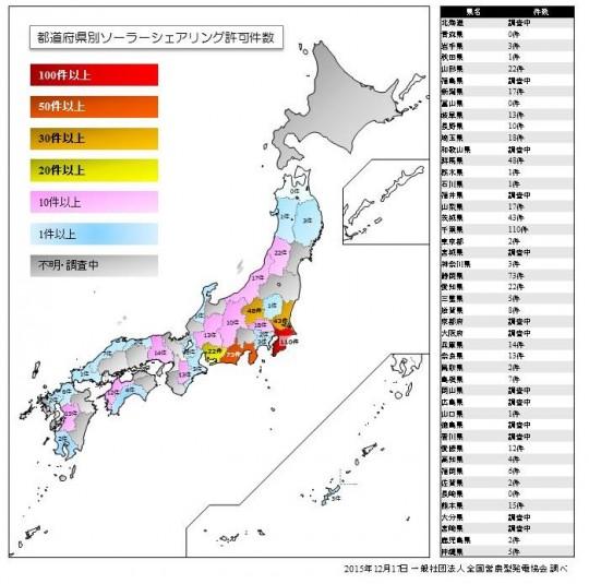 都道府県別ソーラーシェアリング許可件数