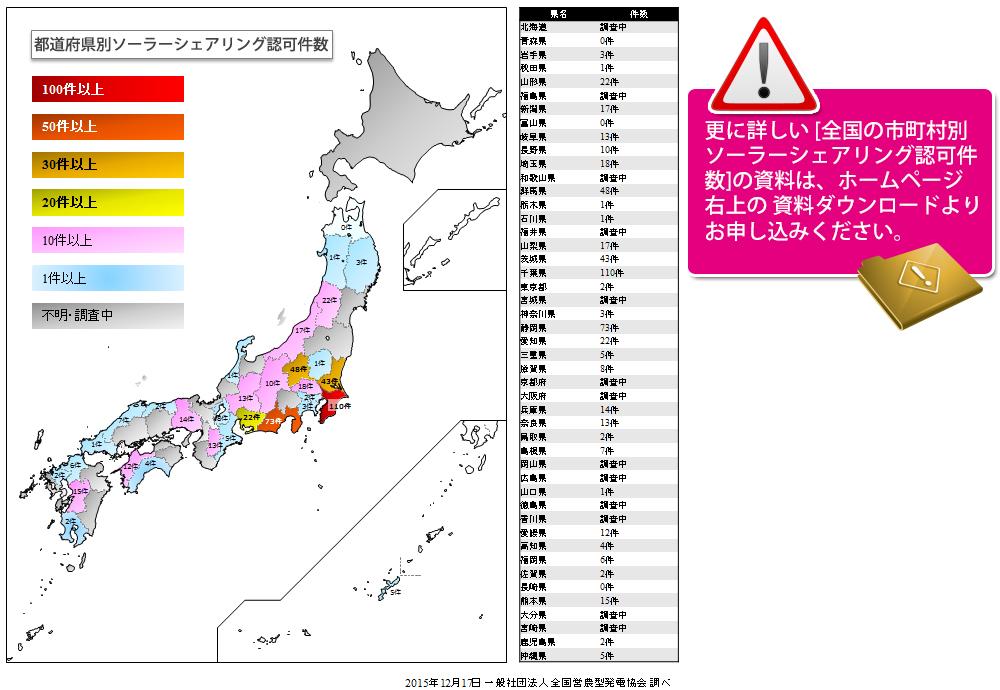 新MAP2015.12.17